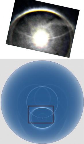 гало: фото и модель на симуляторе