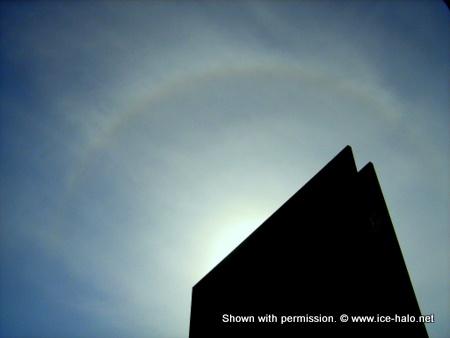 светящийся круг вокруг солнца